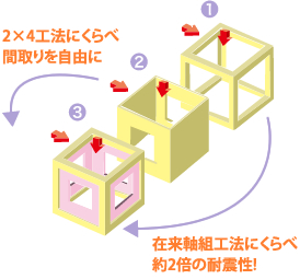abilty_image_method